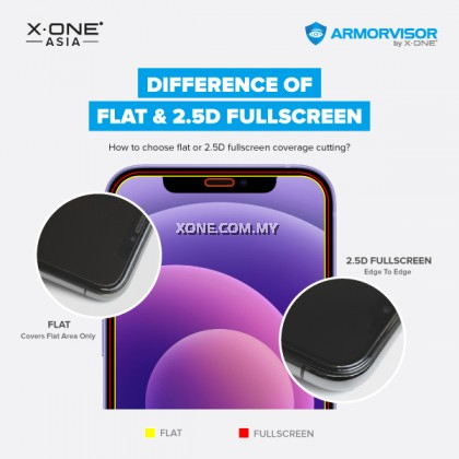iPhone 13 Pro Max ( 6.7'' ) X-One Armorvisor 7H ( 4th Generation ) Full Coverage Anti Blue Light Screen Protector