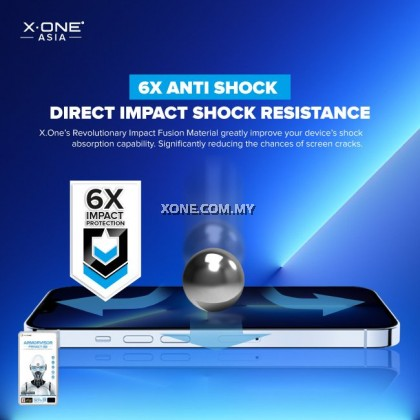 iPhone 13 Pro Max / 13 Pro / 13 X-One Armorvisor Privacy 7H ( 4th Generation ) Full Coverage Anti Blue Light Screen Protector ( Privacy )